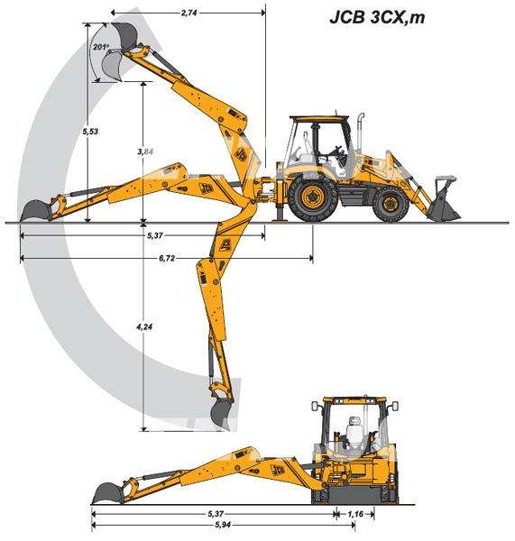 Экскаватор-погрузчик JCB-3CX характеристики
